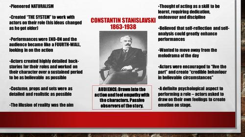 Adult Education Lesson on Stanislavski