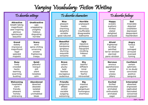 Vocabulary Learning Mat