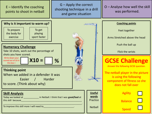 Introduction to shooting in Netball