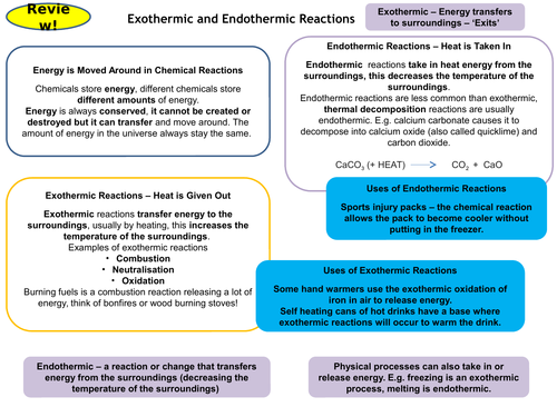 Energy Changes Topic 5 Full Set of Revision Card Activities New AQA Chemistry GCSE