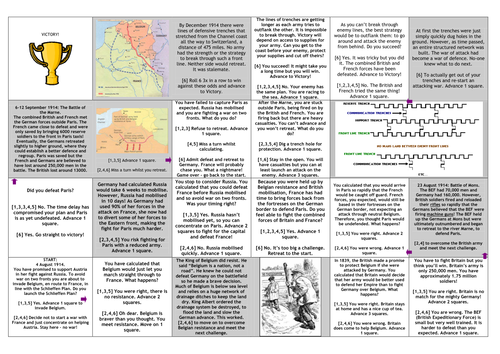 Mrthistory 39 S Shop Teaching Resources Tes