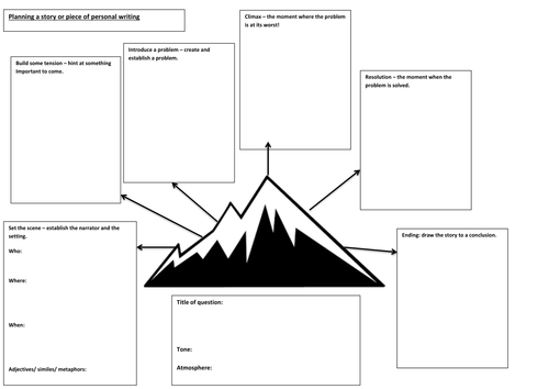 Planning sheet for a story or personal writing OCR GCSE by