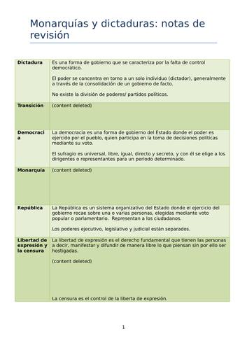 Monarquías y dictaduras: notas de revisión (new AL2)