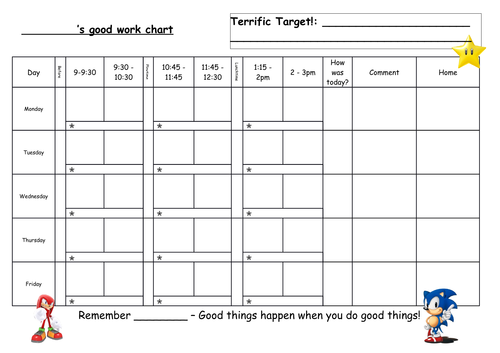 Behaviour and effort chart