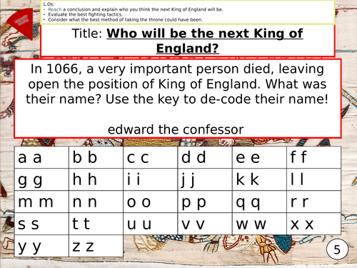 Norman Conquest: Who should be the next king?