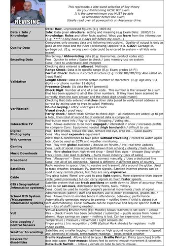 WJEC ICT Unit 1 - Revision Summary