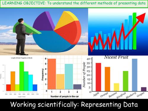 Working Scientifically: Representing Data
