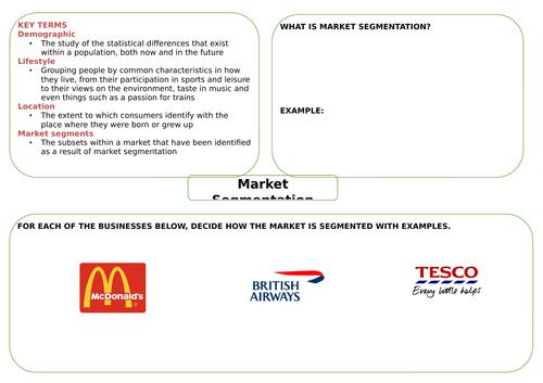 GCSE Market Segmentation mindmap/notes