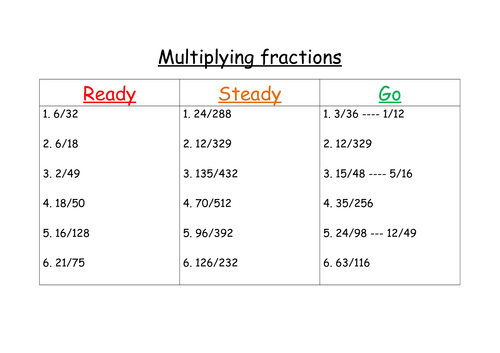 Fraction Carousel Activities