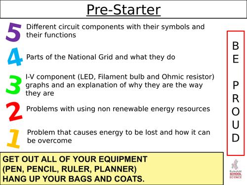 Gas Pressure and Volume Lesson