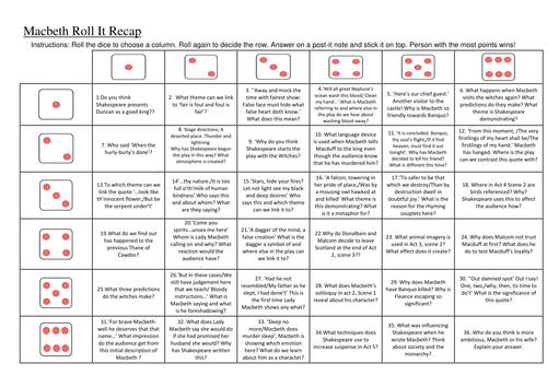 Macbeth Revision Dice Game