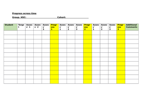 Unit 5: Meeting individual care needs. [New spec] Assessing and tracking progress across time