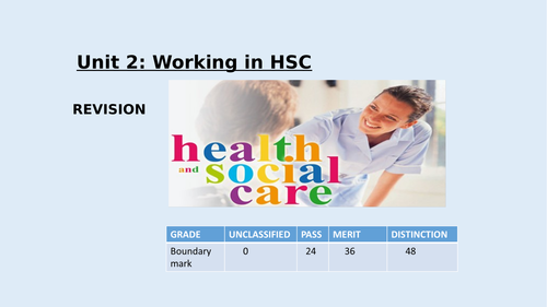PPT - Unit 2 Working in HSC [New spec] Exam practice questions