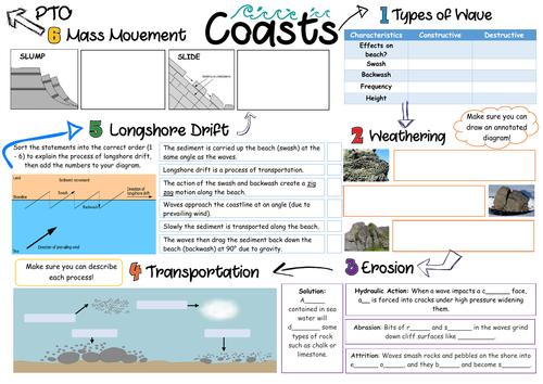 NEW 9-1 Coasts Revision Sheet