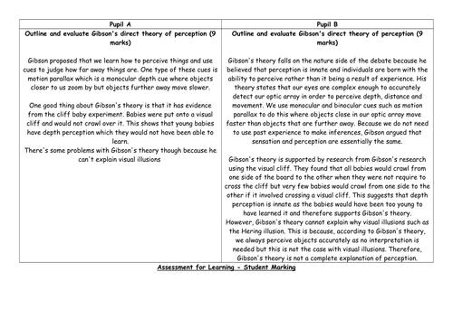 AQA GCSE New Spec Psychology Gibson's theory of perception AFL essay response
