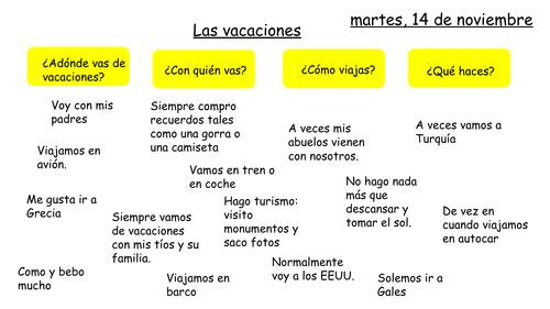 Las vacaciones - Spanish Holidays