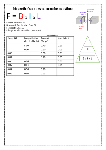 GCSE 9-1 Physics Electromagnetism FBIL calculations