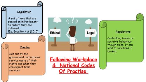 Codes of Practice and Legislation (Level 2: Unit 7)