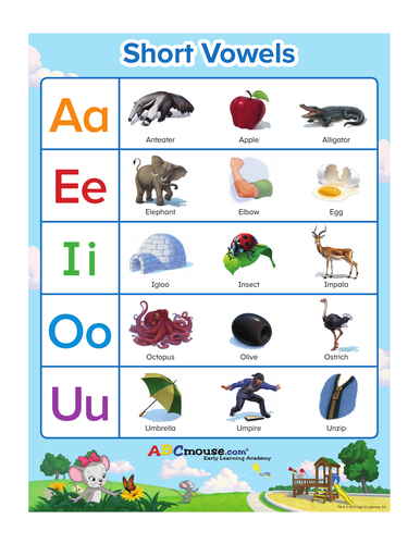 ABCmouse Short Vowel Poster by ABCmouseforTeachers