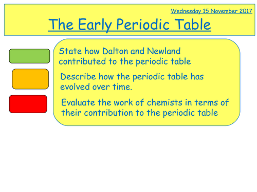 Early periodic table by kmcarl2011 teaching resources tes urtaz Images