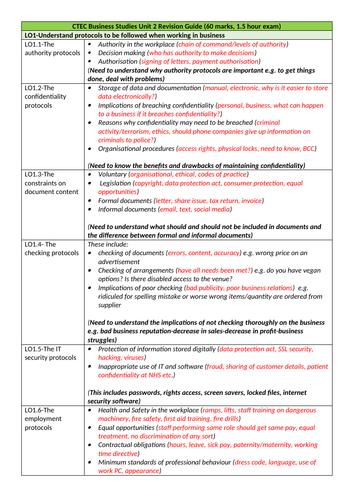 CTEC Business Studies 2016 Unit 2 Revision Checklist