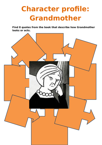 Persepolis Character Profile Grandmother Teaching Resources