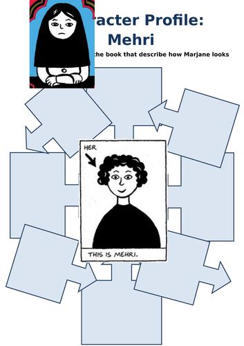 Persepolis Character Profile Mehri Teaching Resources