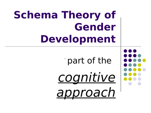 Psychology Sex and Gender lessons AQA GCSE