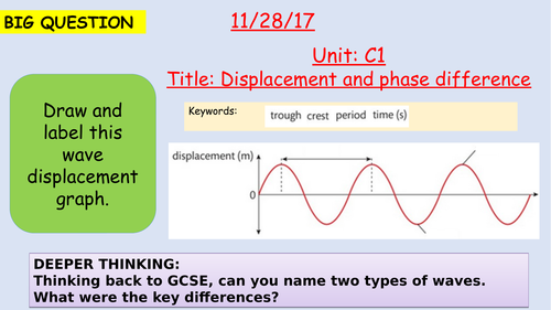 Pearson BTEC New specification-Applied science-Unit 1-Displacement and phase difference-C1