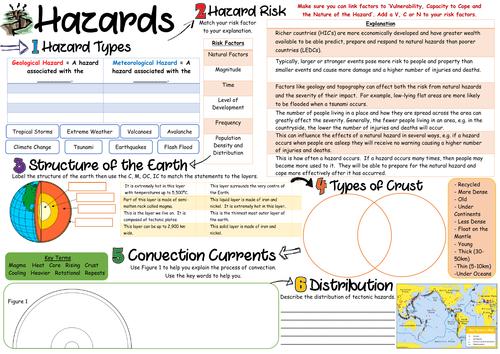 NEW 9-1 Hazards Revision Sheet