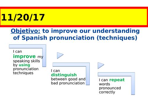 Spanish PHONICS/ PRONUNCIATION activities WITH PHONICS BUNTING TO DISPLAY