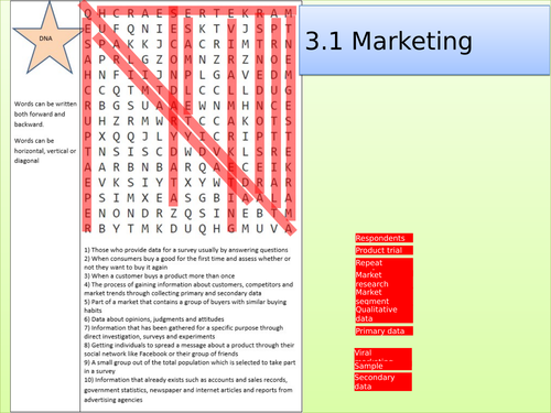 Edexcel GCSE Business Studies topic 3.1 key words wordsearch