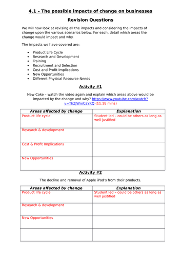 CTEC Business  Level 3 - Unit 15 - Topic 4.1 - Impacts of change Revision Questions