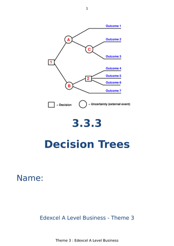 Decision Trees workbook with presentation - A Level Edexcel Theme 3