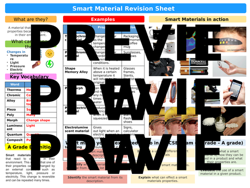 Smart Materials Revision Sheet or Cover Lesson Design and Technology and Chemistry