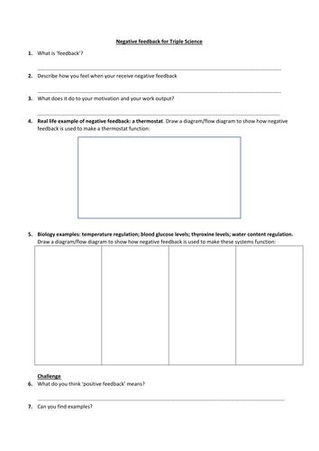 GCSE Biology new spec; negative feedback homework