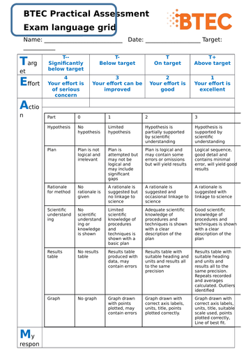 (NEW) BTEC L3 Nationals in Appied Science Unit 3 - Assessment grid - using exam language from unit 3