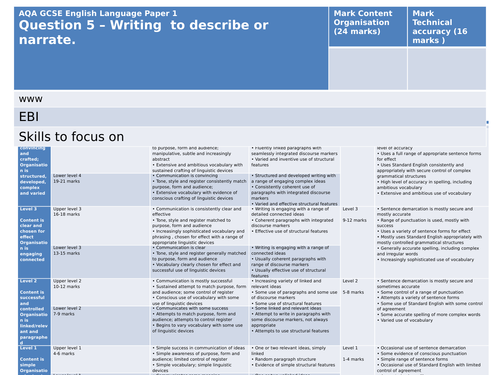AQA GCSE English Language Assessment and Feedback Sheets