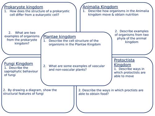 NEW AQA GCSE Trilogy (2016) Biology – Classification