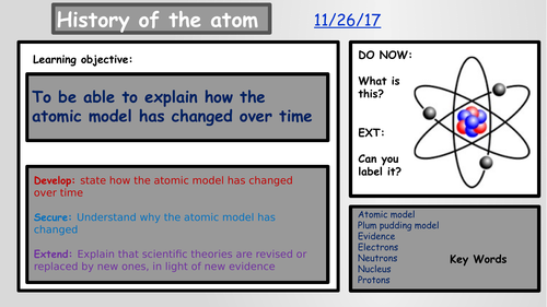 AQA C1.5 History of the atom