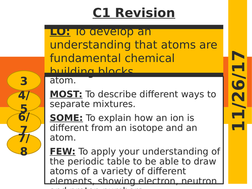 C1 (Atoms, balancing equations, separation techniques) Revision Lesson