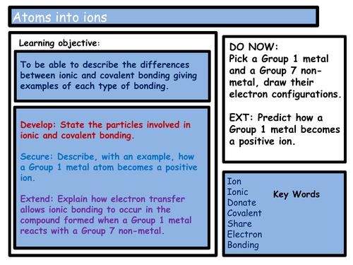 GCSE AQA Chemistry C3.2 - Atoms into ions