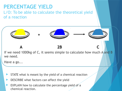 GCSE AQA Chemistry - C4.4, C4.5 AND C4.6 Atom aconomy, percentage yield and concentration