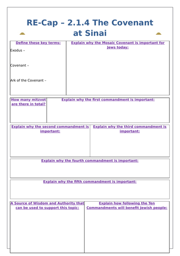 Edexcel 9-1 Judaism Beliefs and Teachings Revision Worksheets