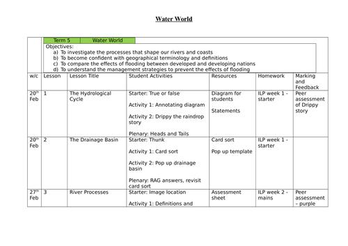 Water World Scheme of Work