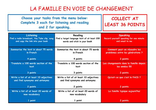 A Level French Independent Study  - La Famille en Voie de Changement