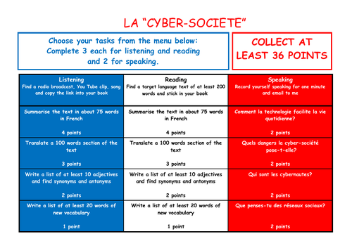 """A Level French Independent Study - La """"Cyber-Societe"""""""