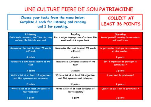 A Level French Indepedent Study - Une Culture Fiere de son Patrimoine