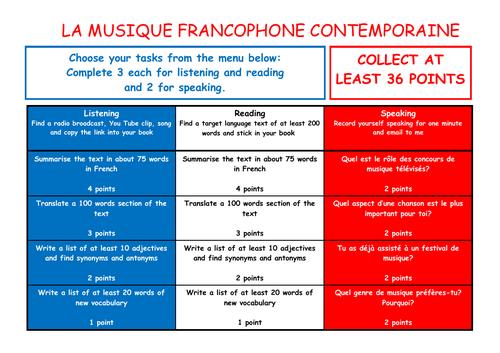 A Level French Indepedent Study - La Musique Francophone Contemporaine