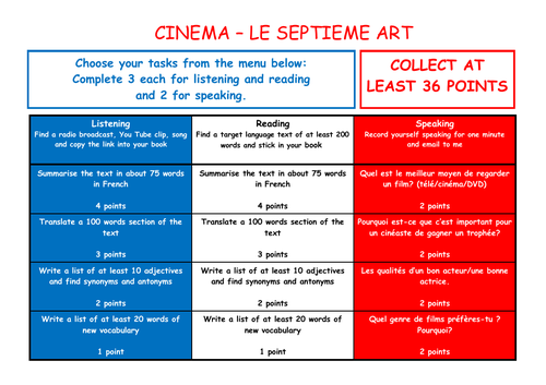 A Level French Independent Study - Cinema: Le Septieme Art